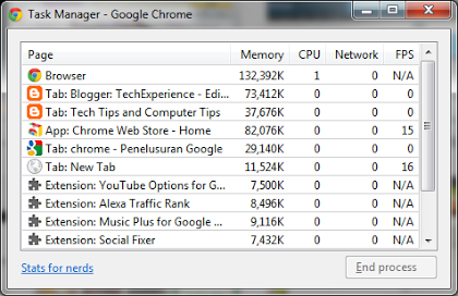 Task Manager Chrome